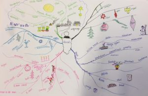 Mindmapping over kerst